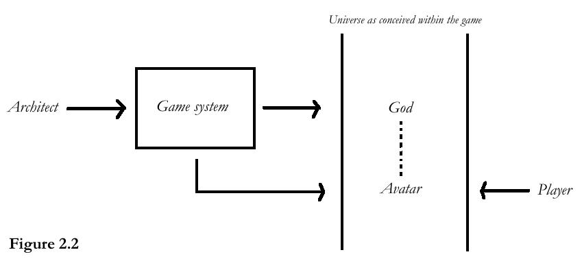 Xenoblade Diagram, Generalized